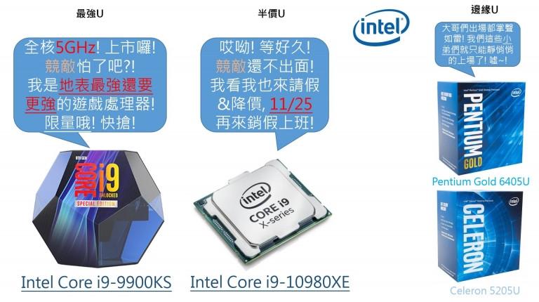 Lộ Ngày Bán Ra Của Vi Xử Lý Intel Core I9 Xe Thế Hệ 10 &Amp;Quot;Cascade Lake-S&Amp;Quot;