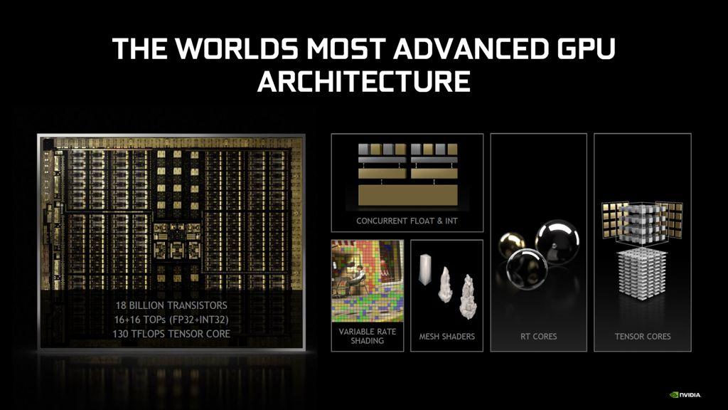 Nvidia Đạt Doanh Thu 3 Tỷ Usd Trong Q3 Fy20 Nhờ Vào Mảng Trò Chơi Và Hyper-Scale