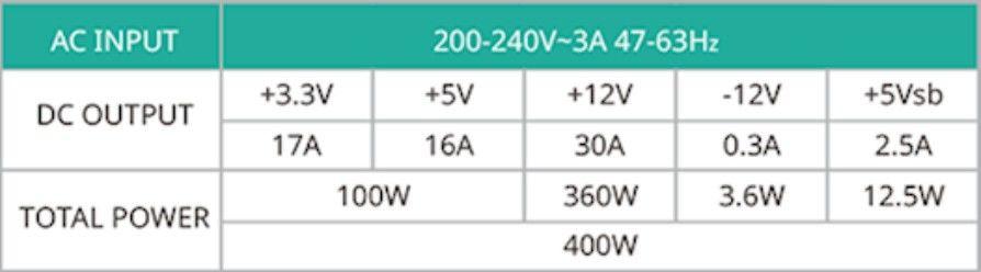 Mở Hộp Nhanh Nguồn Máy Tính Cooler Master Mwe 400