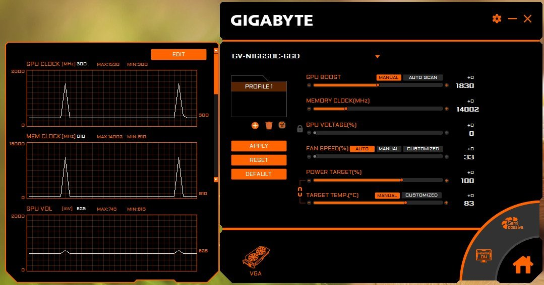 Gigabyte 1660 Super Oc 6gb 11