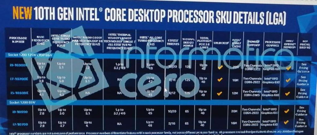Intel 10th Gen Core S Comet Lakes Specifications2