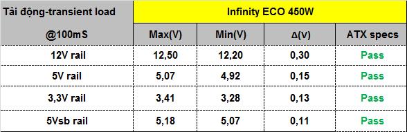 Infinity Eco 450w 40
