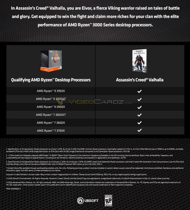 AMD sẽ tặng game thủ Assassin's Creed Valhalla mua Ryzen 7 và 9