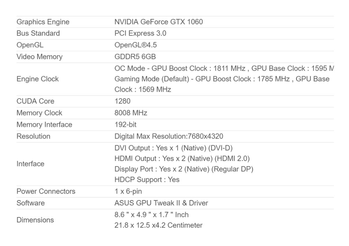 Thông Số Asus Geforce Gtx 1060 Strix Directcu Ii 6gb Gddr5