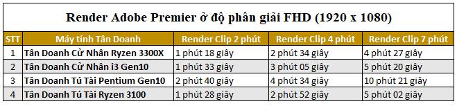Máy Tính Tân Doanh Render