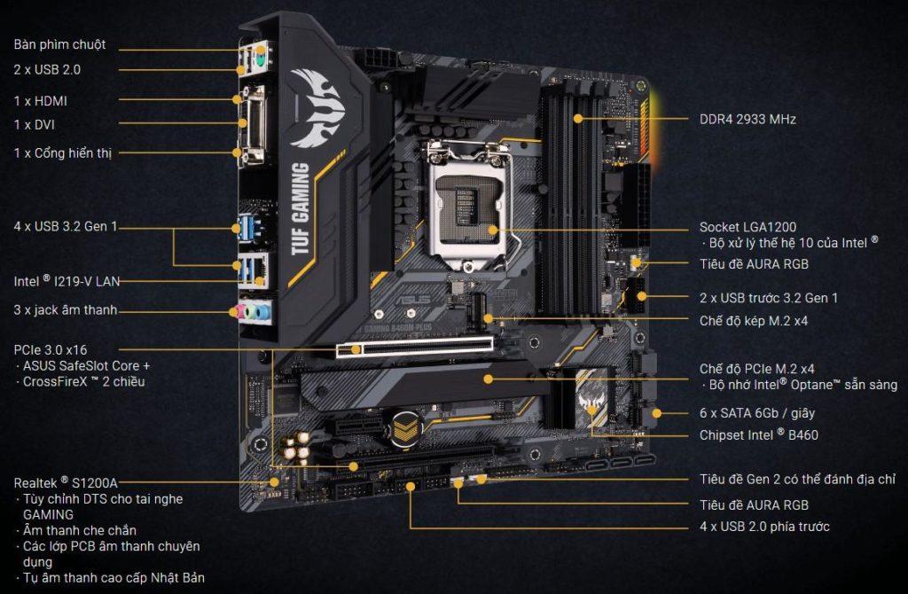 Asus Tuf Gaming B460m – Plus02
