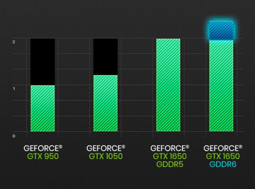 Geforce Gtx 1650 Ko Ultra04