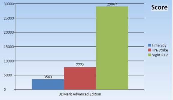 Geforce Gtx 1650 Ko Ultra16