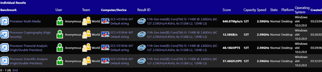 Cpu Intel Core I9-11900K Hơn Ryzen 9 5950X Khoảng 10%