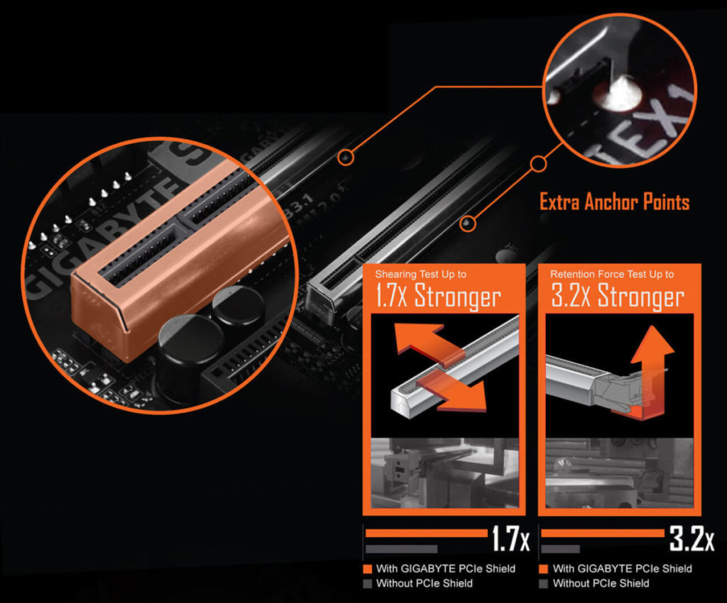 Giới Thiệu Mainboard B460m Aorus Pro 12