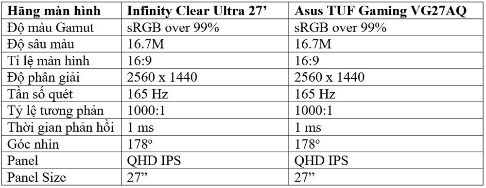 Infinity Ultra Clear 2k Hdr Ips 165hz 20210118 18