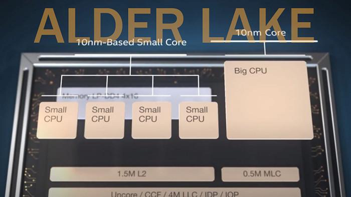 Alder Lake Sẽ Là Thế Hệ Chip Tiếp Theo Của Intel