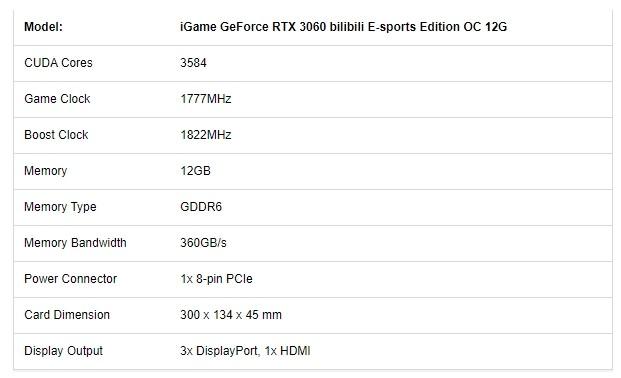 Igame Geforce Rtx 3060 Bilibili E Sports Limited Edition 2198476