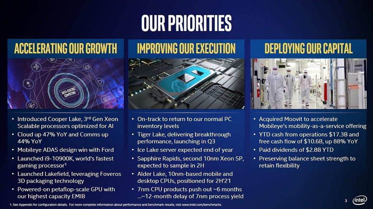 Bộ Xử Lý Intel 7Nm Sẽ Bị Trì Hoãn Thêm 1 Năm Nữa
