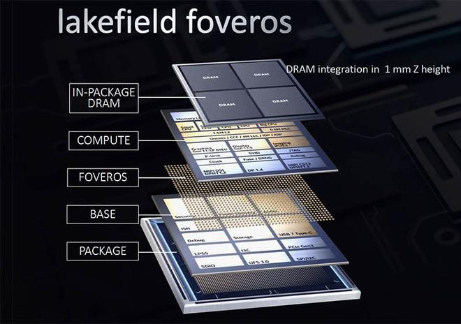 Bộ Xử Lý Intel Lakefield Mới Ẩn Chứa Một Cuộc Cách Mạng?