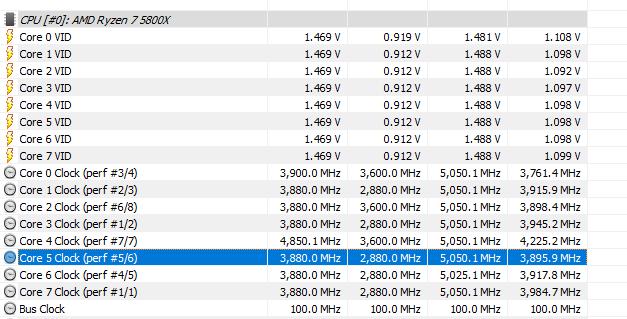 Đánh Giá: Amd Radeon Rx 6900Xt - Kẻ Thách Thức Ngôi Vương