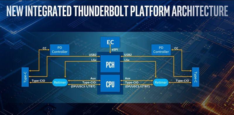 Tìm Hiểu Cpu Intel Thế Hệ Thứ 10