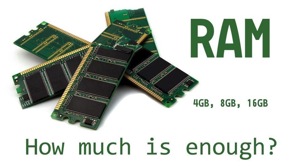Tìm Hiểu Về Ram