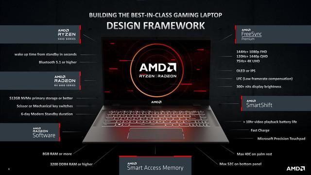 Amd Advantage: Quy Chuẩn Mới Cho Laptop Gaming